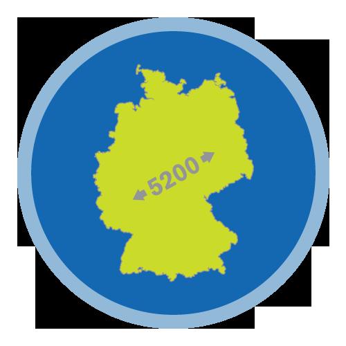 SIP-Telefonanschlüsse-Deutschland
